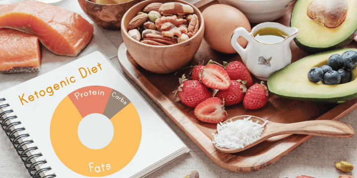 image of food on a tray next to a notebook. Title image for the Keto Diet Beginner's Guide. The text reads ketogenic diet.