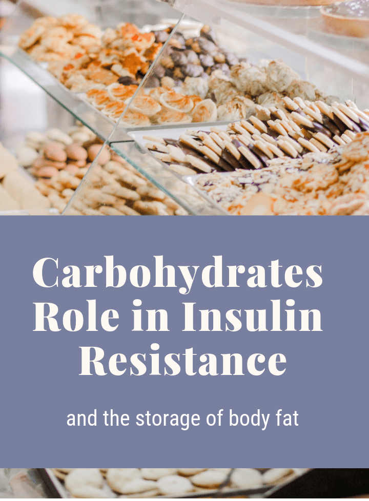 Image of a pastry case with all types of pastries. Text reads Carbohydrates Role in Insulin Resistance and the storage of body fat